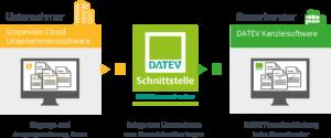 DATEVconnect_online_Grafik