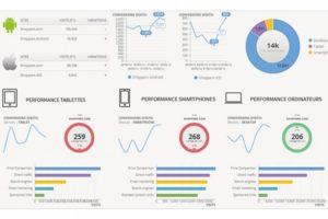 Grafik002_ATInternet_AnalyticsDashboard