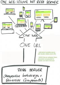 One Web: Eine URL für alle