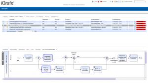 Prozessautomatisierung – ToDos
