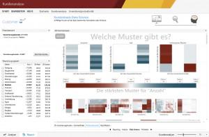 Kundenanalyse mit Data Science: Auffälligkeiten und Muster auf Basis ausgewählter Attribute erkennen