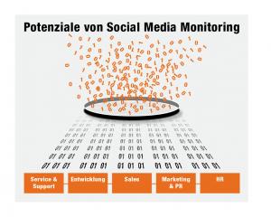 GrafikEntwurf_Peter_SocialMedia