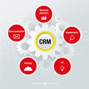 NEU_Update-CRM-Wheel