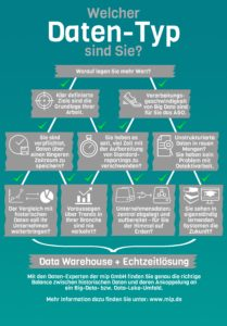 Infografik_Data_Warehouse_ohne_Logo